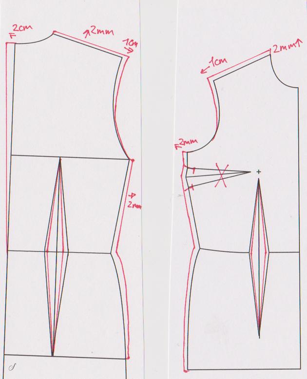 Foer - Mønster til foer i kjole